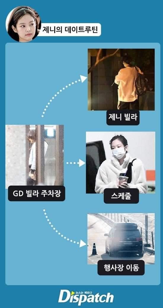 G-Dragon và Jennie (BlackPink) bị khui tin hẹn hò đã 1 năm, fan K-pop chấn động