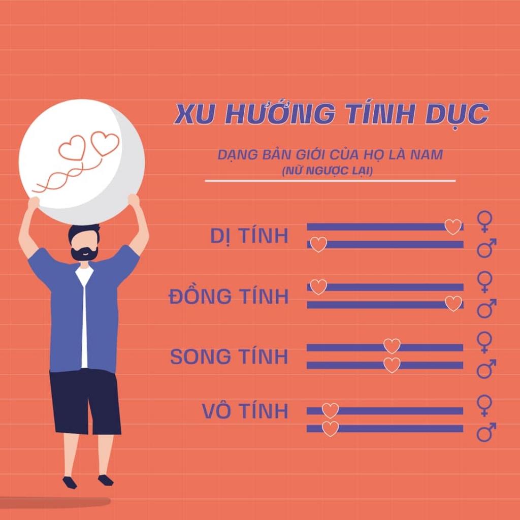 sinh vien bao chi tao bao voi du an xich dong hanh cung cong dong lgbt