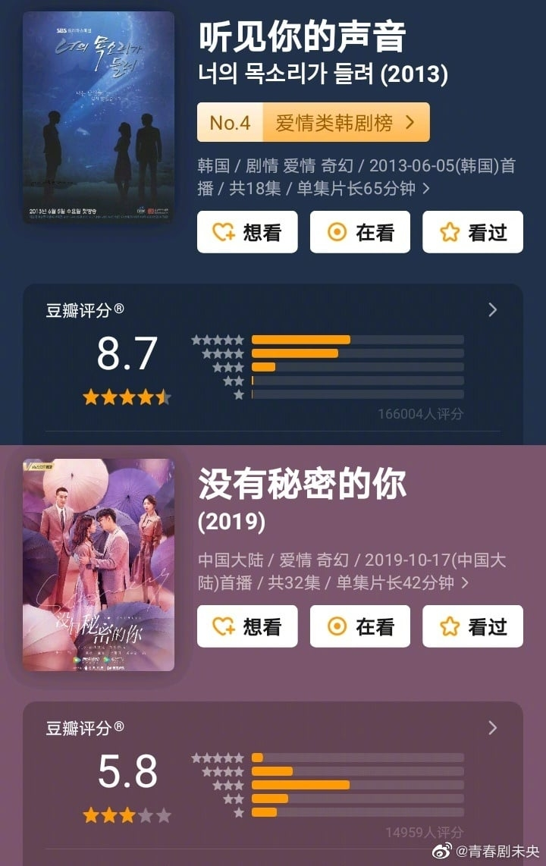 Điểm danh các tác phẩm remake thất bại của màn ảnh Hoa Ngữ: 'Vườn Sao Băng', 'Hoàng tử Ếch' bỗng dưng thành phế phẩm!