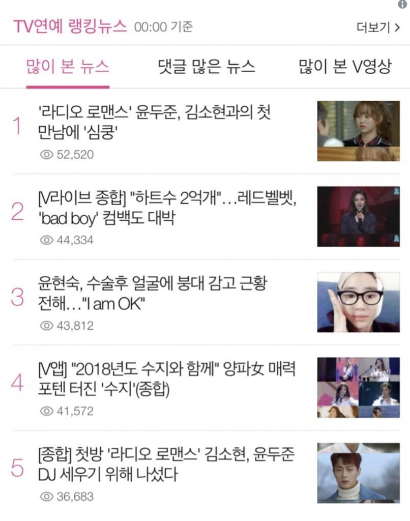 kim so hyun va yoon doo joon duoc khen nuc no sau khi tap 1 cua radio romance phat song