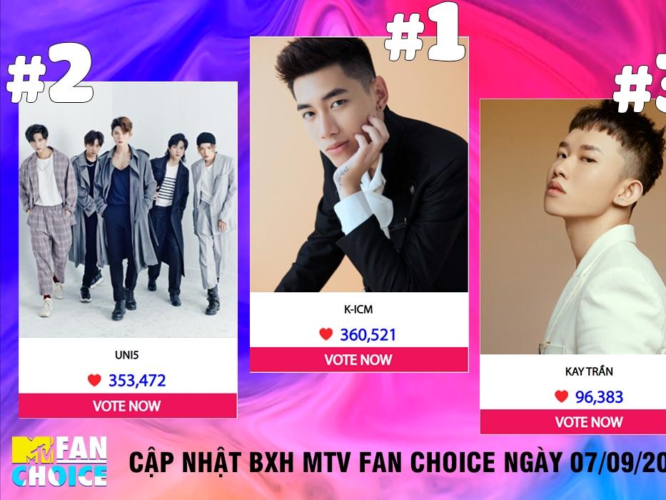 Lượt vote của K-IMC và Uni5 bám đuổi sát sao: Nghệ sĩ chiến thắng MTV Fan Choice sẽ gọi tên ai?