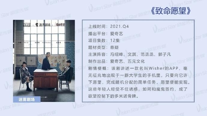 9 bộ phim Hoa ngữ lên sóng trong quý 4: Triệu Lệ Dĩnh, Vương Nhất Bác từ bạn thành 'thù'