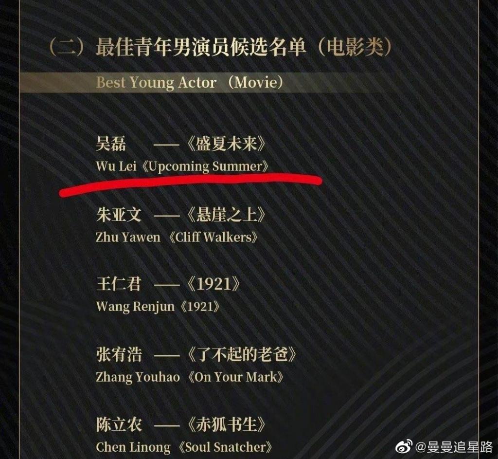 Ngô Lỗi lọt vào danh sách đề cử nam diễn viên xuất sắc nhất với vai diễn trong 'Mùa hè tương lai'