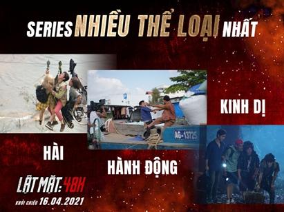 Hành trình 'bội thu' 16 triệu đô sau 4 phần phim 'Lật mặt' của Lý Hải