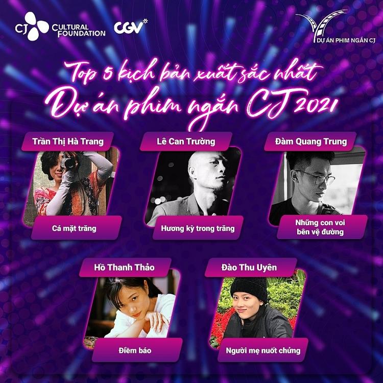 Top 5 'Dự án phim ngắn CJ' mùa 3 xuất sắc vào vòng chung cuộc được tài trợ kinh phí 1,5 tỷ đồng